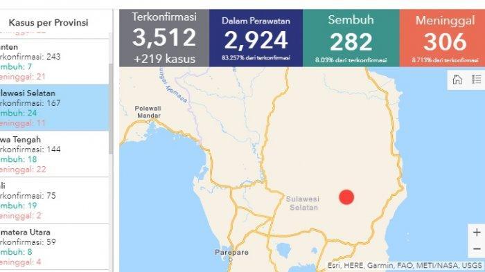 Kasus Pertama Pasien Positif Covid-19 di Gorontalo, Seluruh Provinsi Indonesia Sudah Terpapar Corona